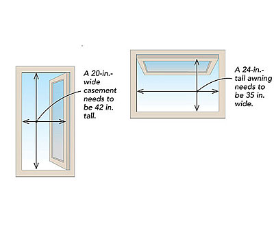 Egress Windows And The Home Inspection What The Home Buyer Needs To Know