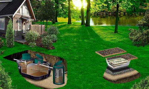 Huntsville home inspection revals Secondary type septic system a second filter bed which enhances filtering and removes more nutreients
